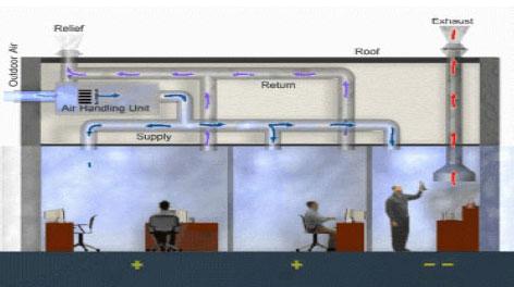 Mas Gasair Systems Psa Nitrogen Gas Generator