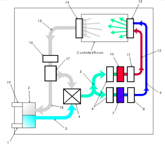 basic hvac schematics online wiring diagram